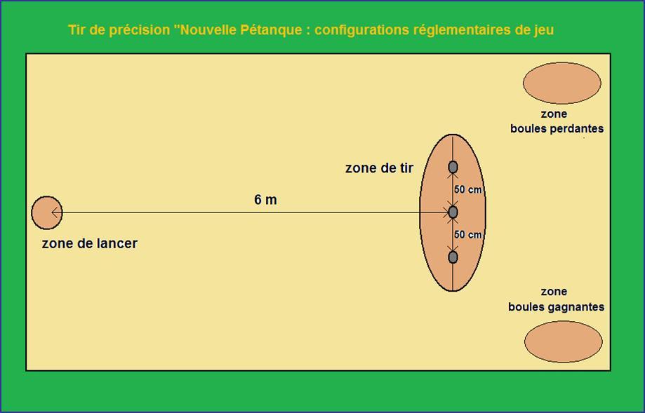 La nouvelle p tanque 3 boules de 1 2 et 3 points for Regle de la petanque provencale